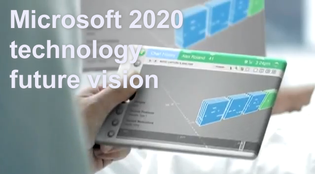 Microsoft 2020 technology future vision