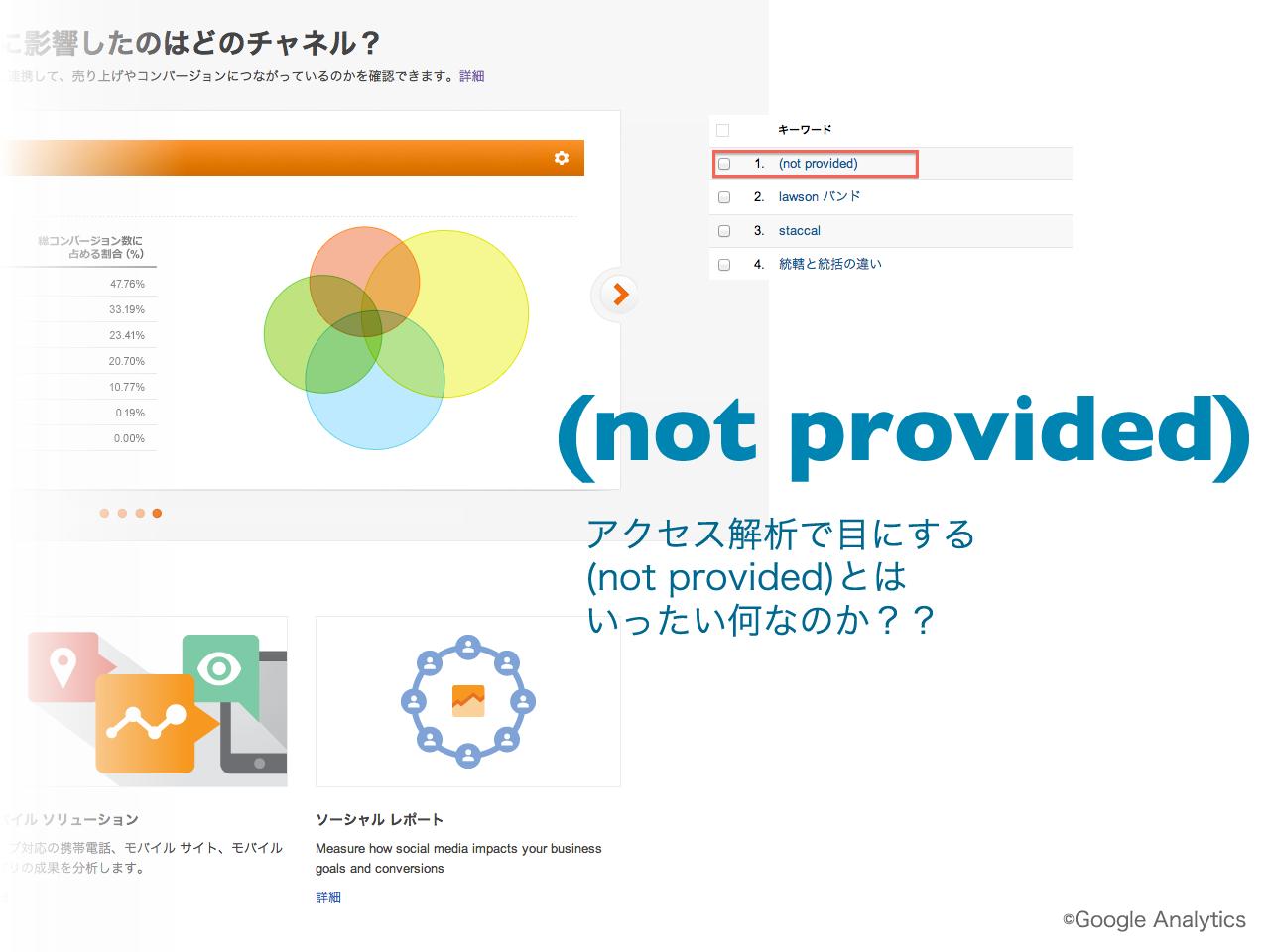 Google Anlyticsの検索キーワード(not provded)とは?