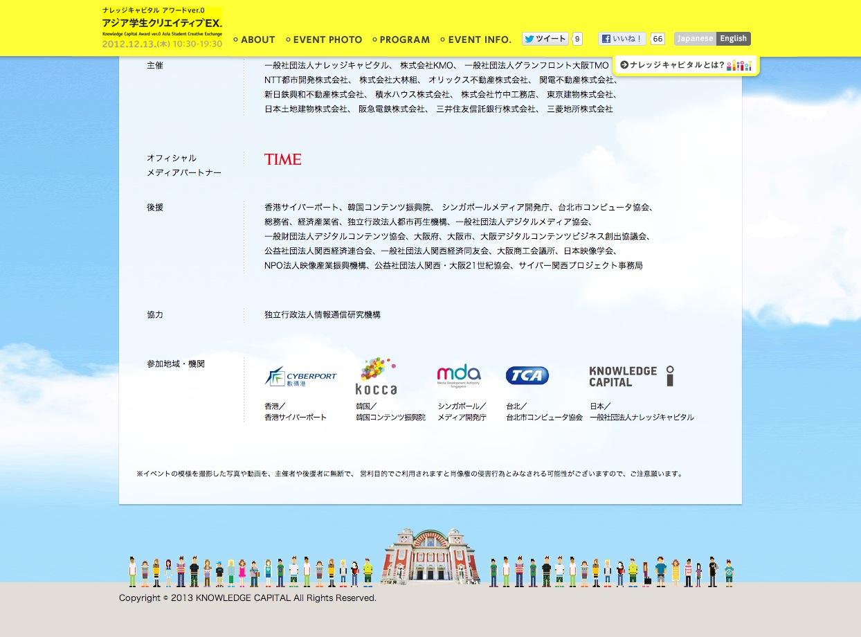 ナレッジキャピタル アワードver.0 アジア学生クリエイティブEX.