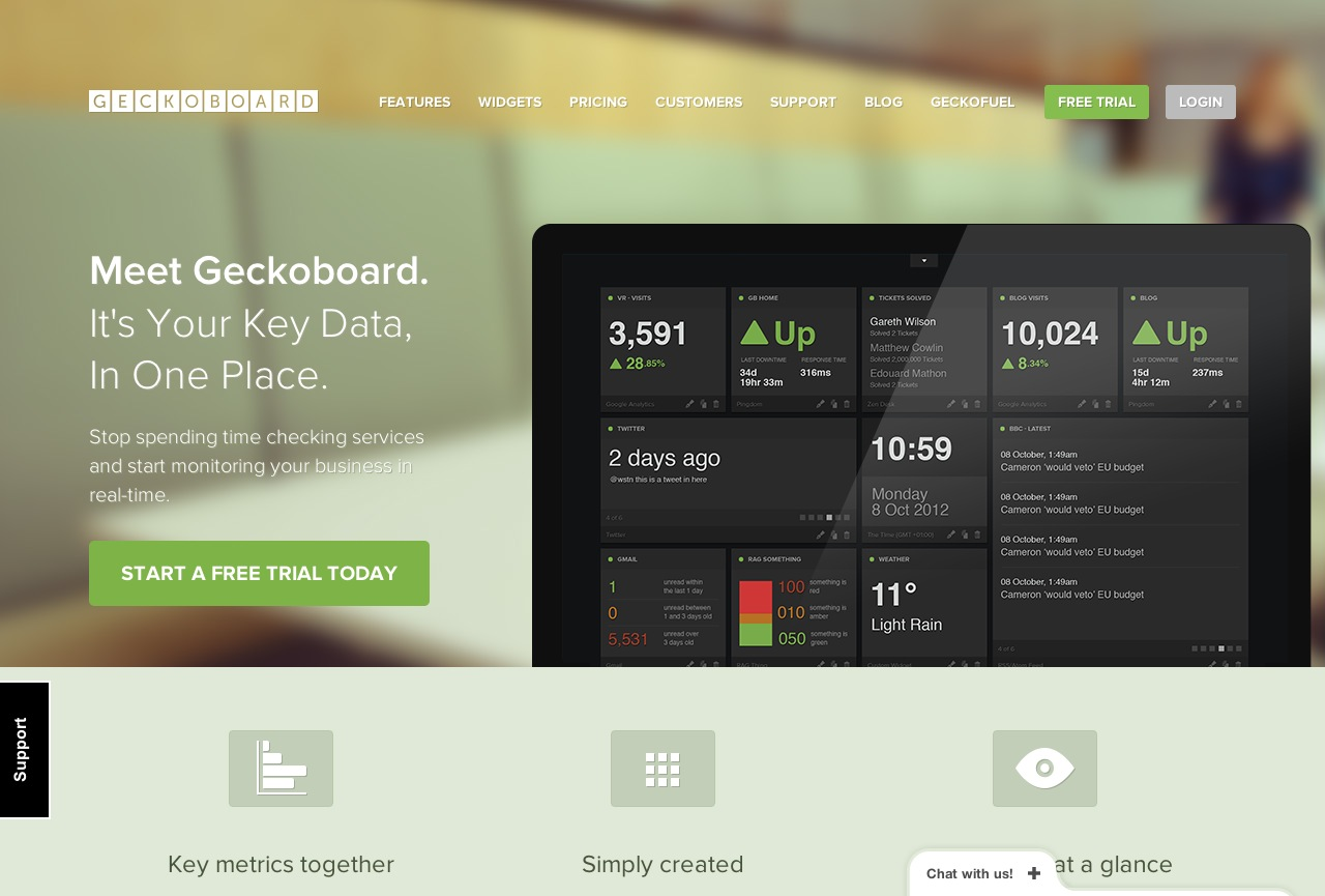 Your real time business dashboard for KPIs and data Geckoboard